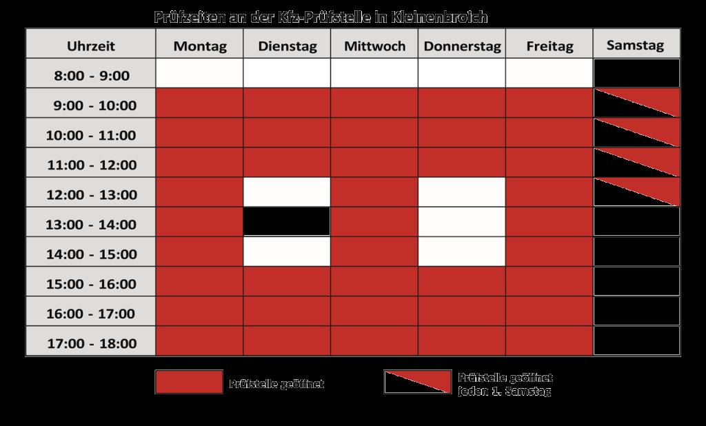 Öffnungszeiten Kfz Prüfstelle Kleinenbroich bei Korschenbroich